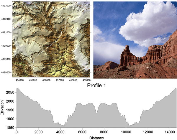 Surfer - contour map and profile from Canyonlands