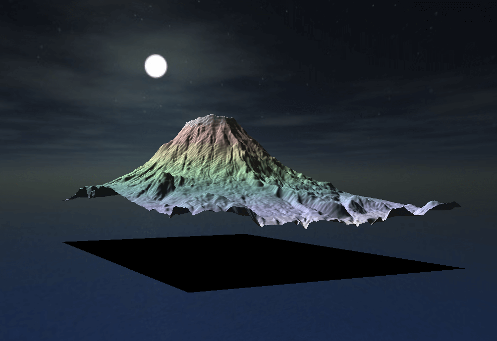 Surfer 2D & 3D Mapping & Graphing Software: Create your own Skybox for a customized 3D view