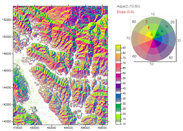 Surfer 2D & 3D Mapping Software: Aspect slope map created in Surfer