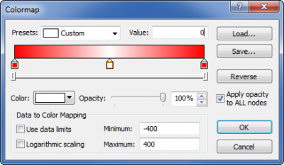 Set the colors in the Colormap dialog.