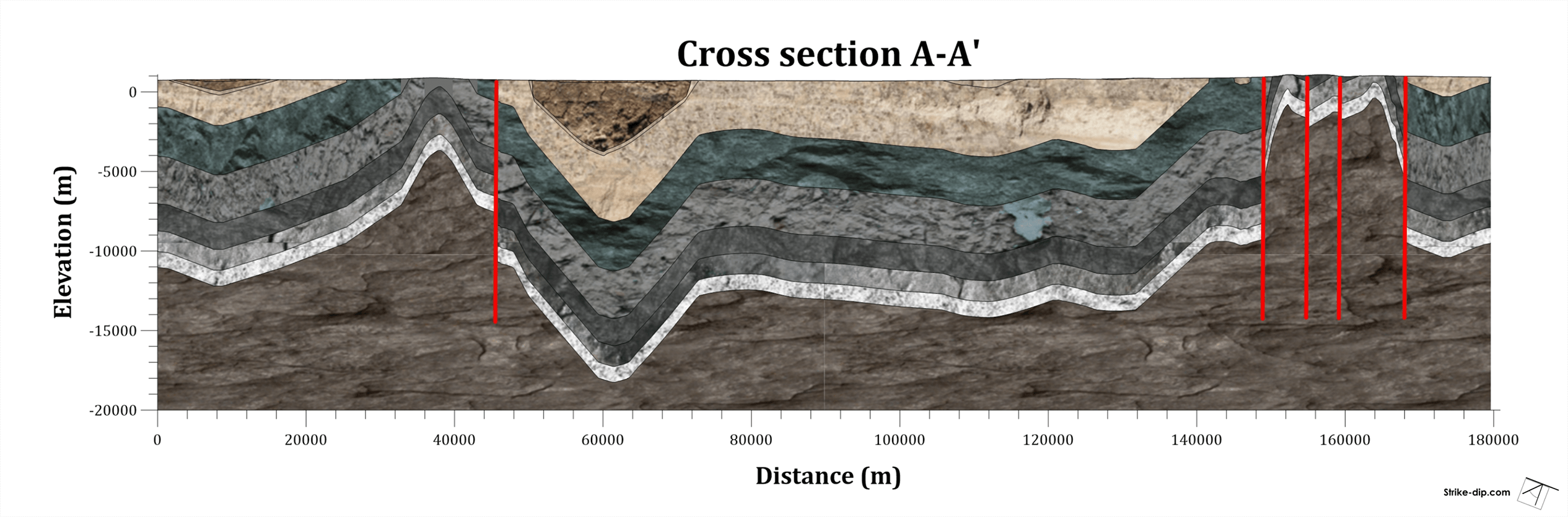 Illustrative Cross Section
