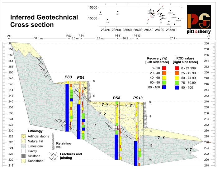 Strater-Geotechnical and geoenvironmental mapping, modeling, and analysis software: Easily create geotechnical cross sections
