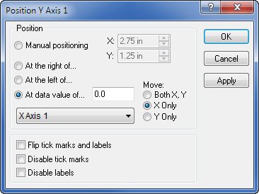 Set the axis location in the Position Axis dialog.