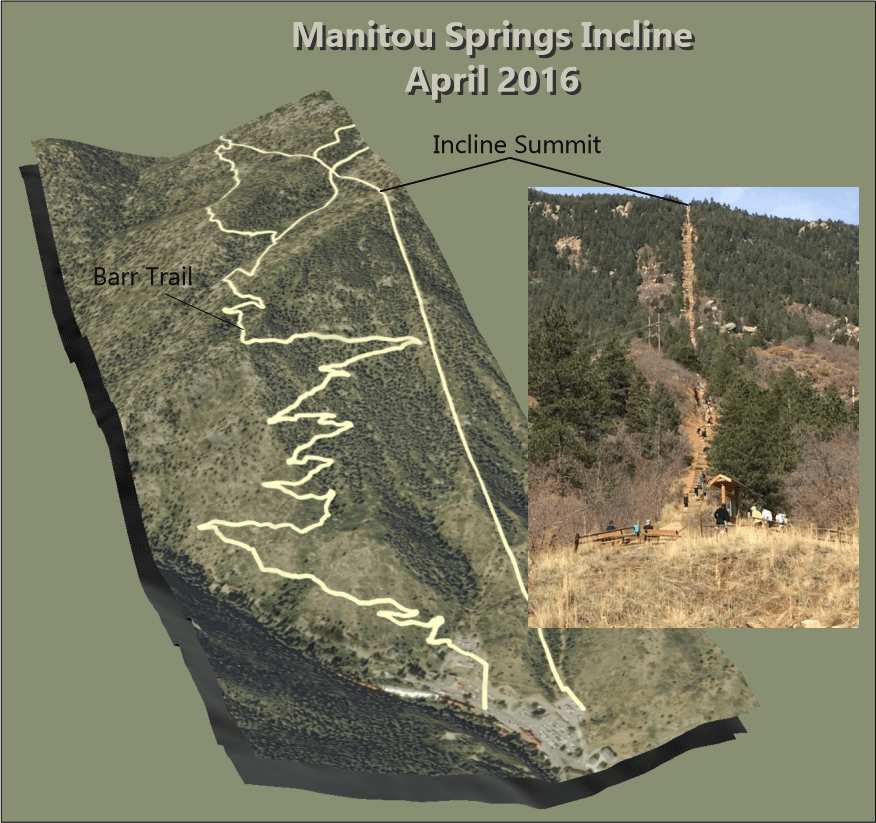 Surfer Mapping Software: 3D surface map of the Manitou Springs Incline and Barr Trail