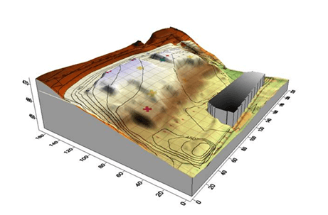 Surfer 3D Surface Map - Topography