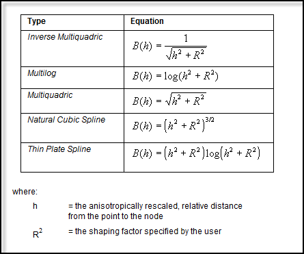 watson equation definition
