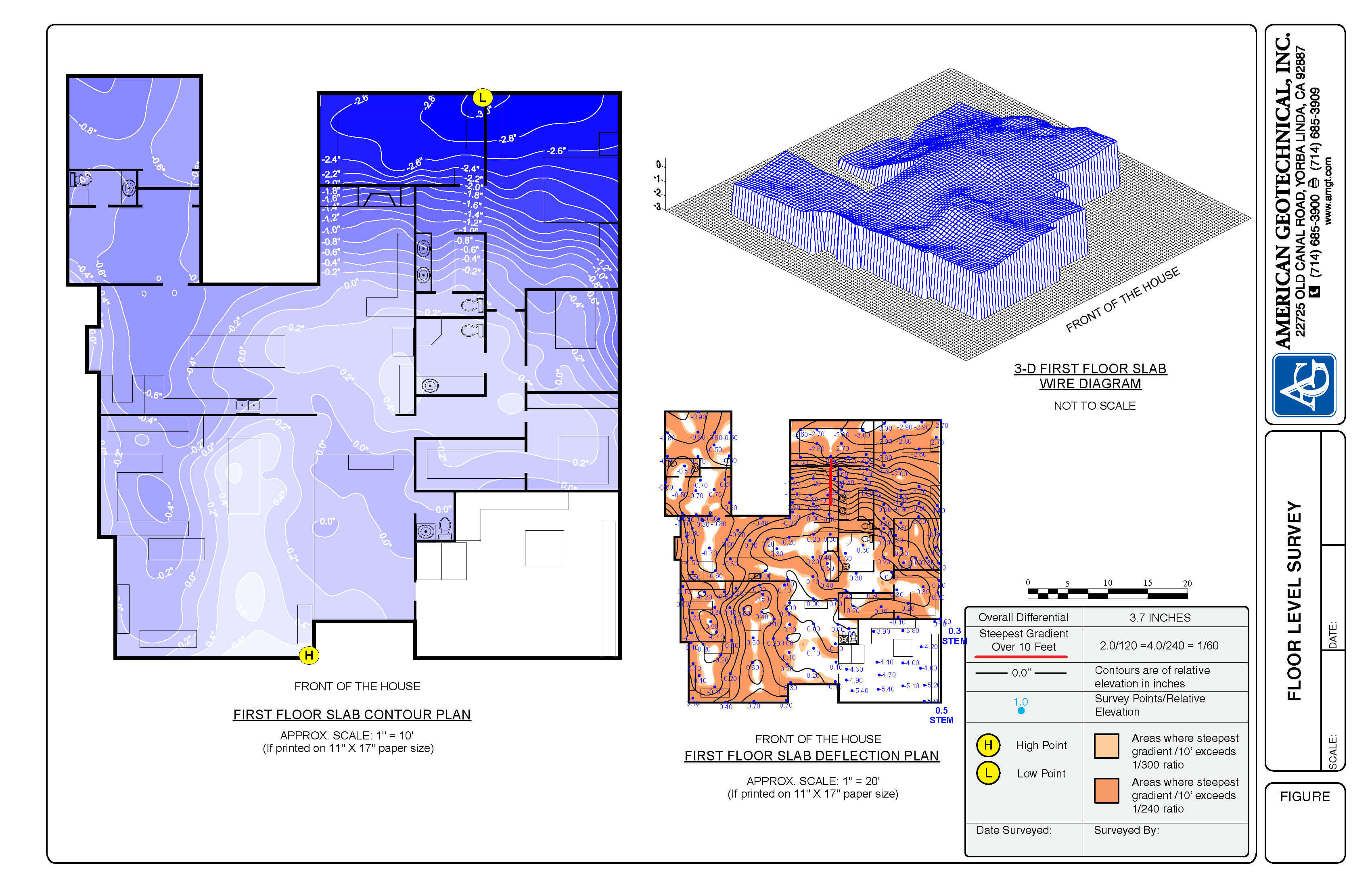 Floor level survey - mapped in Surfer 2D & 3D graphing, plotting, and analysis software
