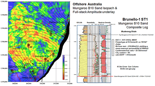 Each year, the governments of Australia and New Zealand conduct an acreage release program to promote offshore petroleum exploration. Batole Pty. Ltd. analyzes these acreage offerings using a combination of Golden Software products.