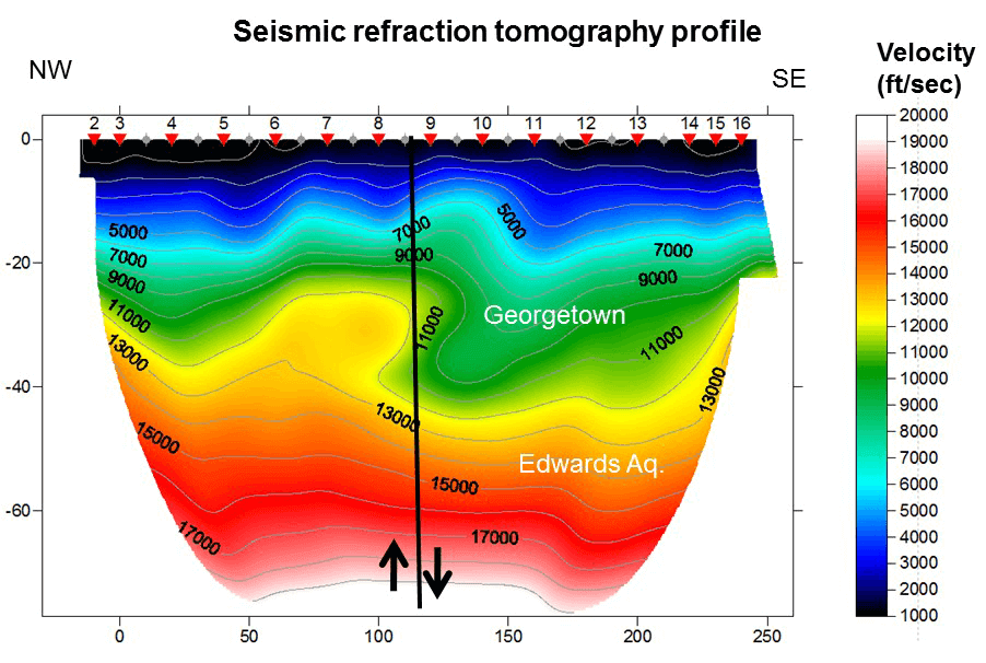 Mustafa Saribudak, founder of Environmental Geophysics Associates, recently located a new fault in the Edwards Aquifer region as they were surveying the Barton Springs Pool&hellip