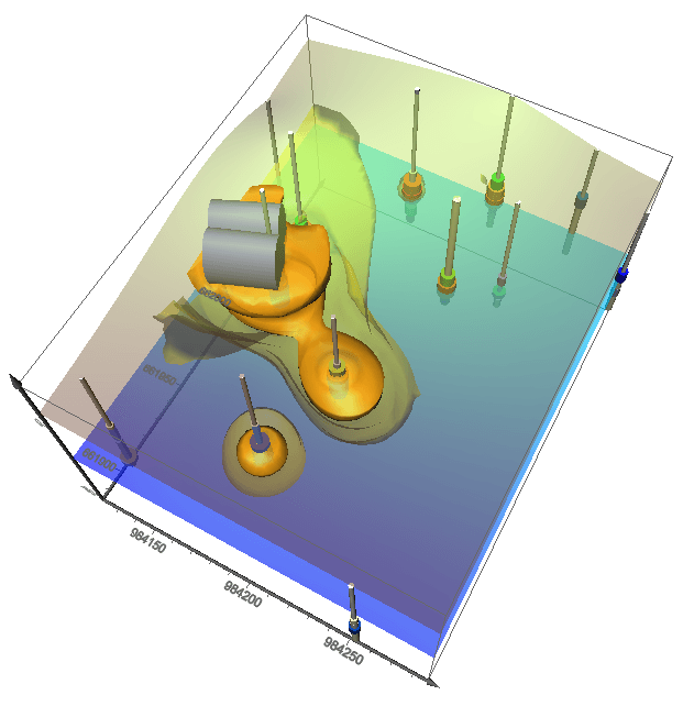 Subsurface Environmental Solutions, LLC, provides environmental site assessments, including subsurface LNAPL release characterizations and visualizations. Voxler is one of their primary visualization tools.