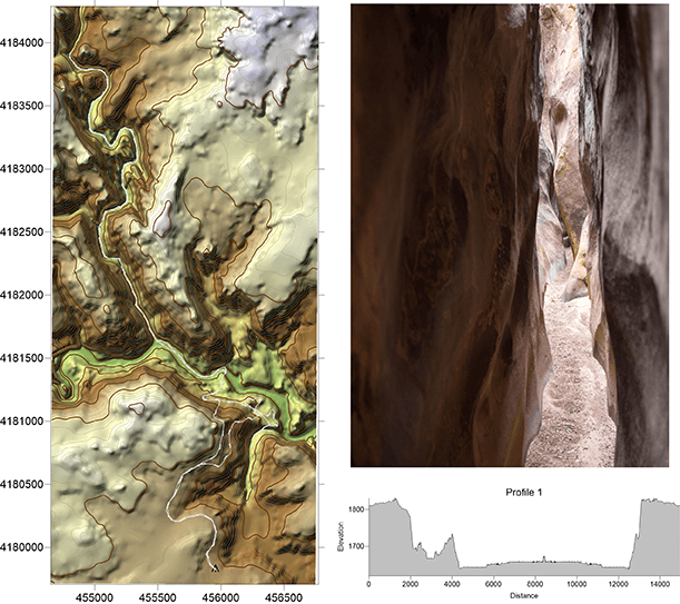 Surfer - contour map and profile from Canyonlands, UT.