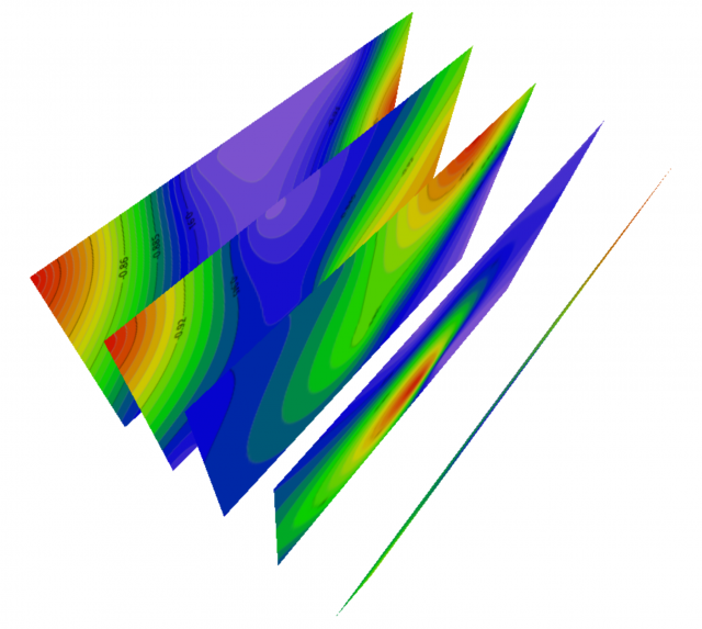 Vertical contour cross section lines displayed in Surfer's 3D View