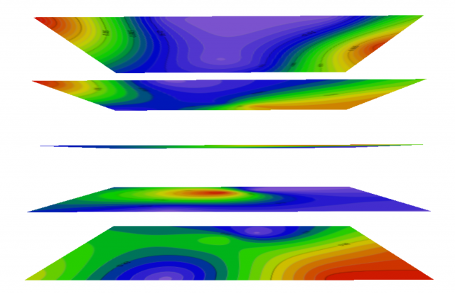 Multiple vertical contour sections displayed in Surfer's 3D View.