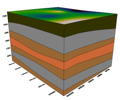Modeling Subsurface Layers in Surfer