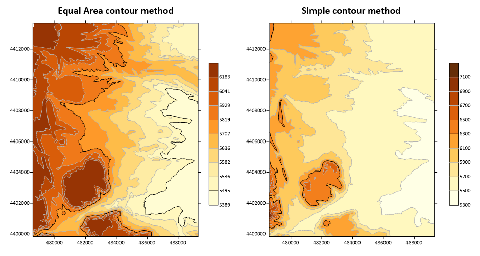 Contour maps of Golden.GRD created using Simple and Equal Area level methods, with Evenly Distributed or Equalize color stretch