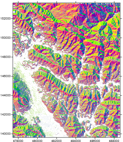 Surfer 2D & 3D Mapping Software: Aspect-slope maps
