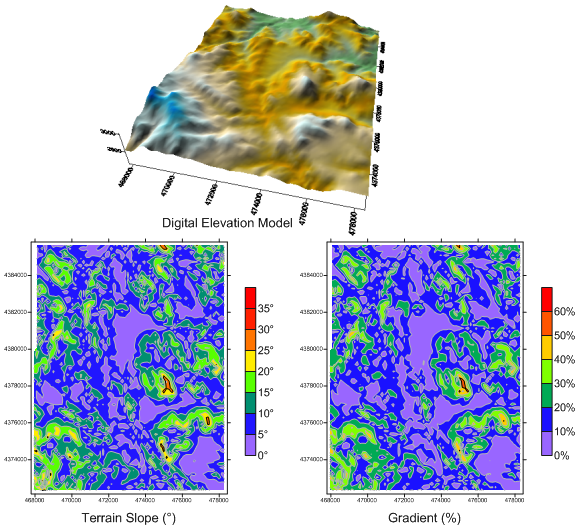 Creating Terrain Slope Maps from Digital Elevation Models in Surfer