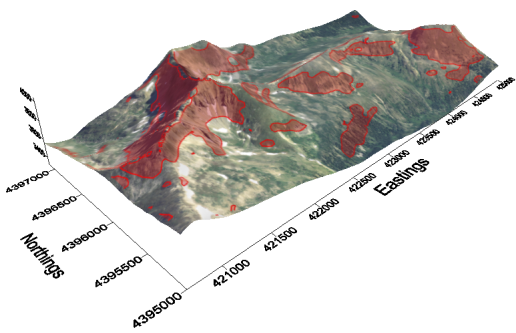 Creating Terrain Slope Maps From Digital Elevation Models In Surfer