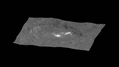 Image displaying Ceres bright spots