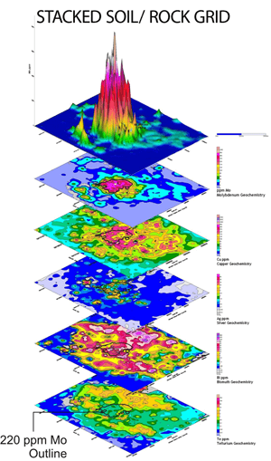 Surfer Geochemistry Maps - Stacked Soil