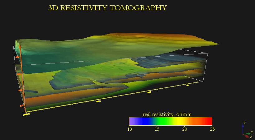 Customer Spotlight: GeoMathics One Finds Voxler Advantageous